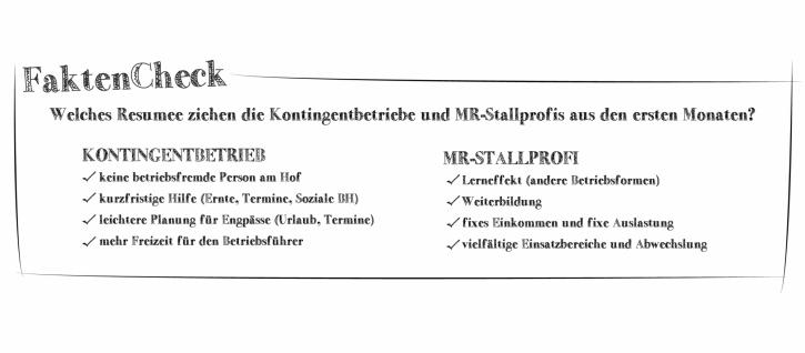 Der Mr Stallprofi Maschinenring Kärnten